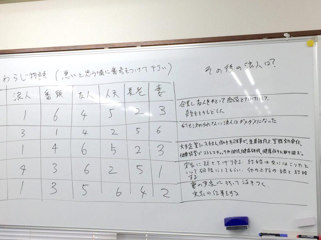 わらじ物語2
